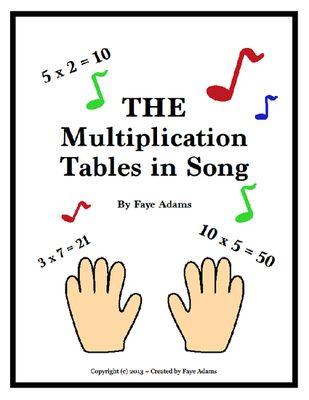 Learning Mathematics - Math Is Fun