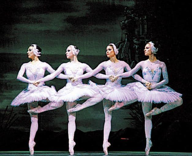 Bales Russos Sao Atracao Em Sao Paulo Russian State Ballet Mostra