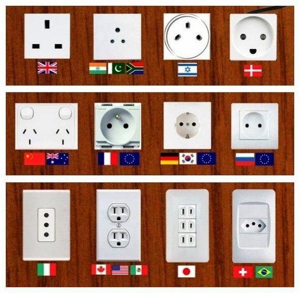 Путешествия: Электрические розетки мира