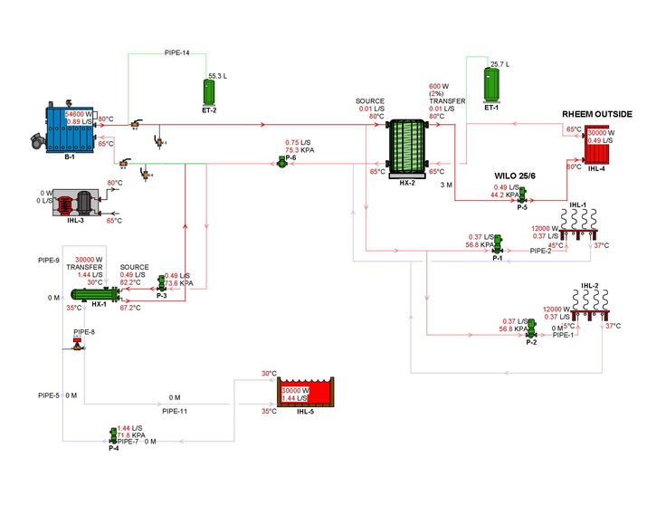 Piping Schematic for Sal - Retrofit
