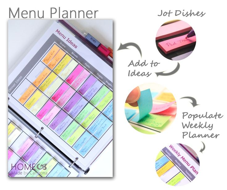 Menu Planner with an idea section!