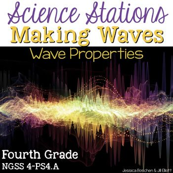 Making Waves Science Stations for Fourth Grade Next Generation Science Standards include 8 different science stations where students can deepen their understanding of wave properties. The focus is on 4-PS4-A and includes concepts such as sound waves, phones, different types of waves, ocean waves, vibrations, transverse and longitudinal waves.