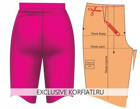Como hacer pantalones de diferentes modelos