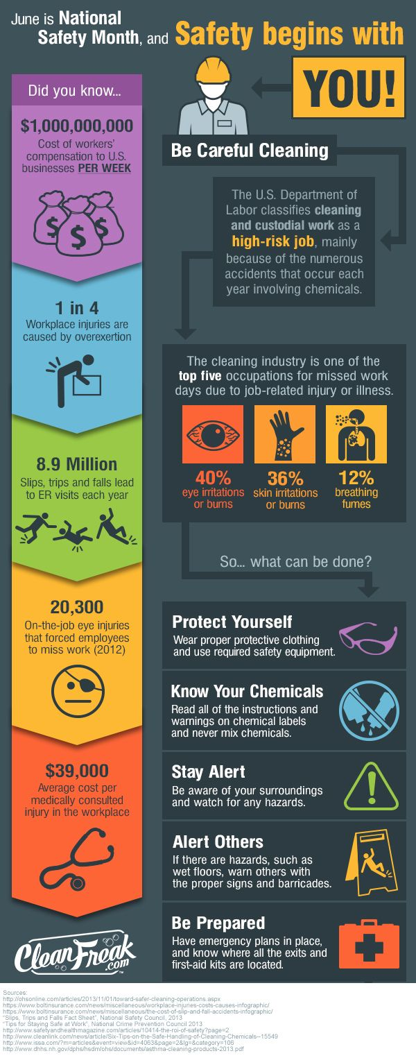June is National Safety Month and safety begins with you! Here is an infographic with statistics and tips to keep yourself and employees safe in the workplace.