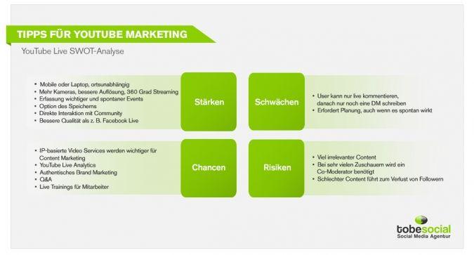 SWOT Analyse - YouTube Live Tipps für YouTube Marketing