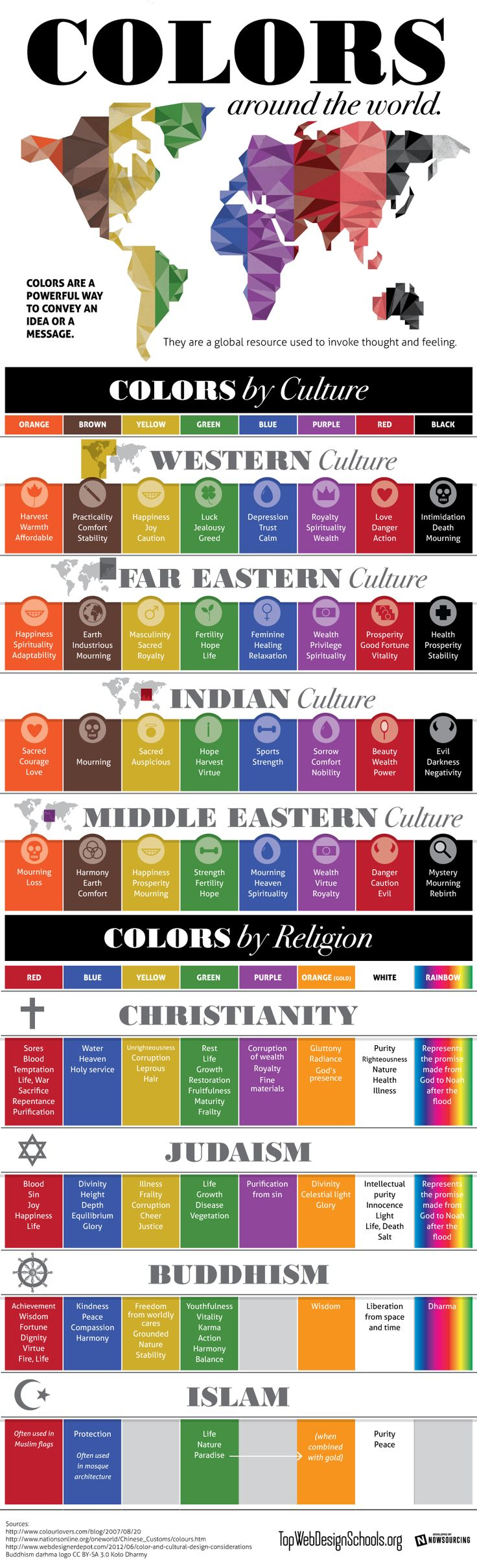 Color Perception by Culture : Color has long be used to implicitly or explicitly transmit and communicate  ideas or messages. But do we all receive the same signals regardless of our origin and beliefs ? This chart puts color on the map and presents color perception among various cultures and religions.  > http://infographicsmania.com/color-perception-by-culture/?utm_source=Pinterest&utm_medium=ZAKKAS&utm_campaign=SNAP