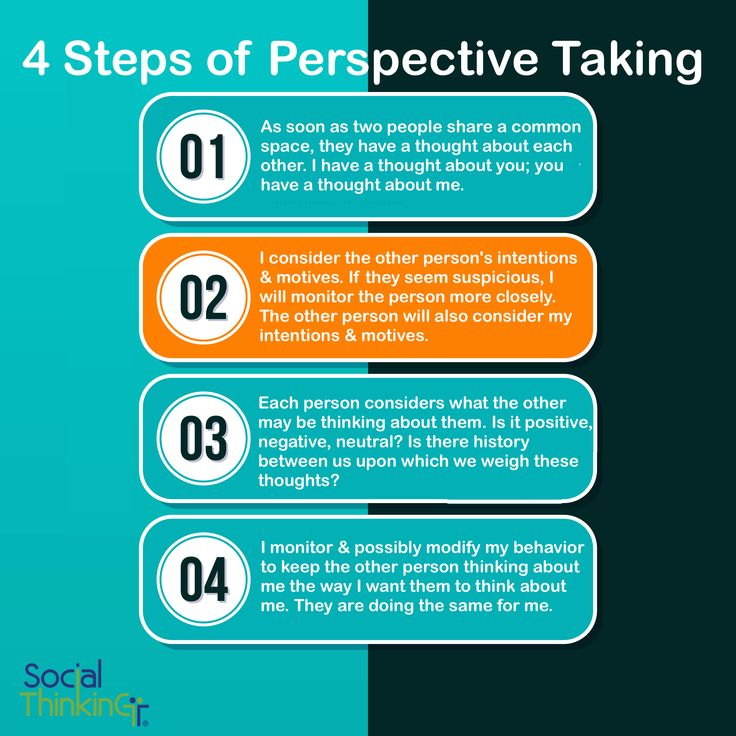 Social Behavior Starts with Social Thought: The Four Steps of #Perspective Taking