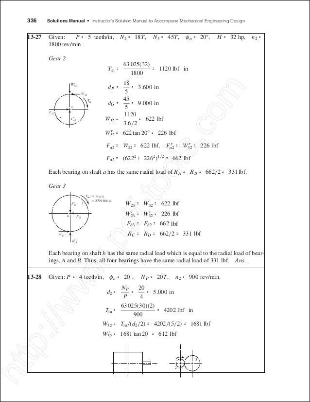 Solutions completo elementos de maquinas de shigley 8th edition