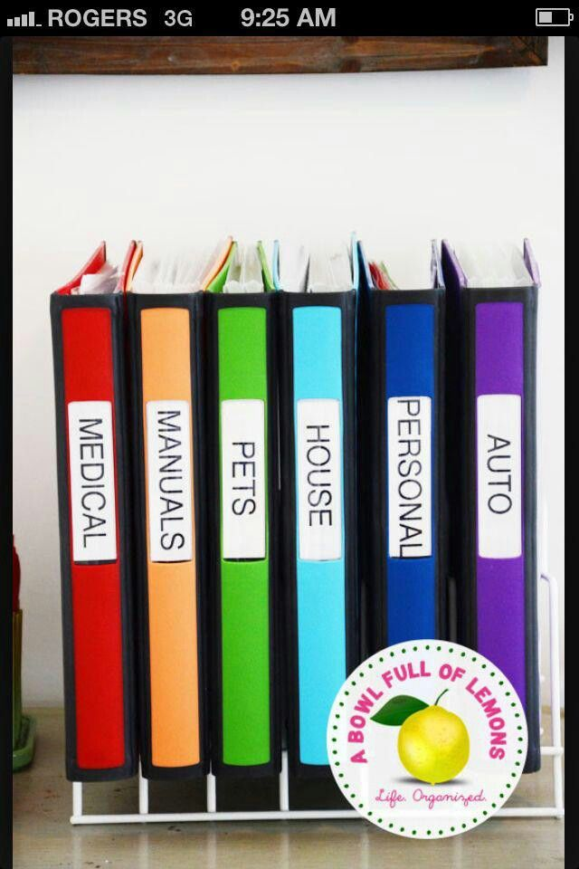 Organize papers--need to try this