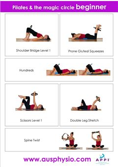 APPI Pilates & The Magic Circle Posters
