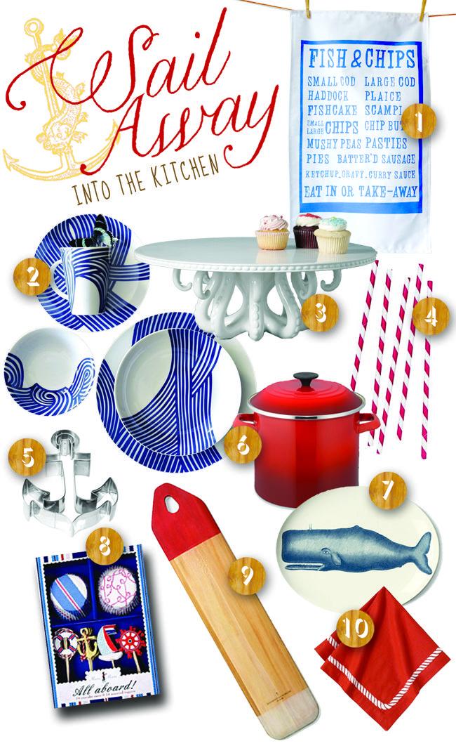 Nautical Kitchen Inspiration--  I love the plates!!