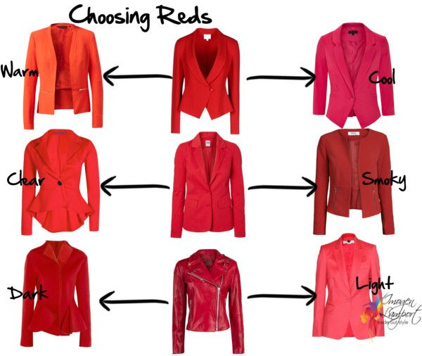 Choosing the right red and why you should wear red to boost your desirability