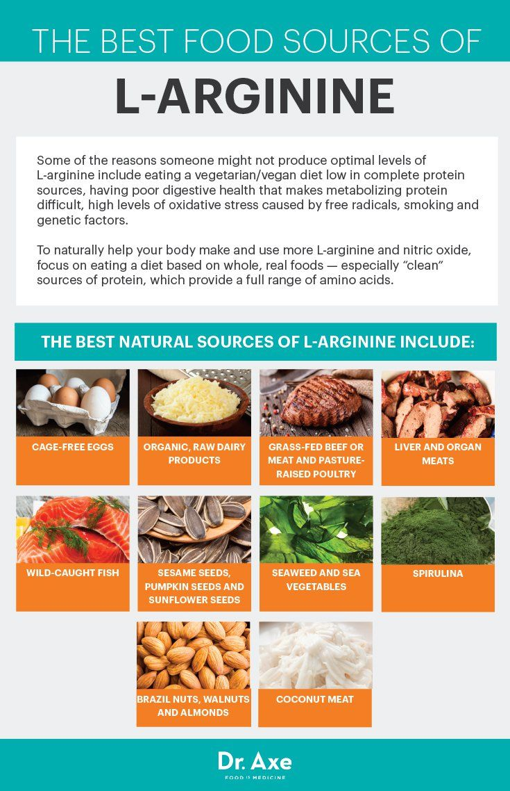 Some of the best natural sources of L-arginine include: Cage-free eggsDairy products like cultured yogurt, kefir raw cheeses (organic & raw), Grass-fed beef or meat & pasture-raised poultry (including turkey and chicken) Liver and organ meats (such as chicken liver pate) Wild-caught fish Sesame seeds Pumpkin seeds Sunflower seeds Seaweed and sea vegetables Spirulina Brazil nuts Walnuts Almonds CoconutL-arginine Benefits Heart Health & Performance - Dr. Axe