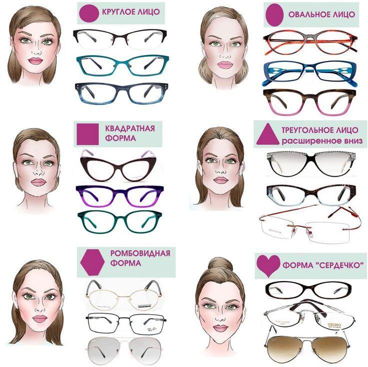 Felgenform Mit Bildern Brillen Rundes Gesicht Brille