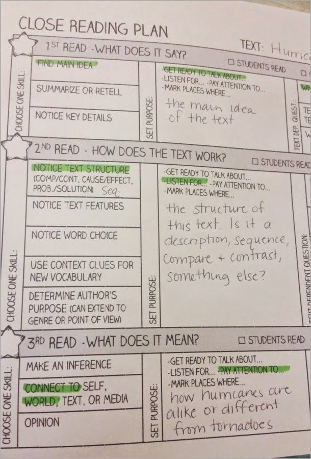Close reading, broken down with a FREE planning page that works for any text