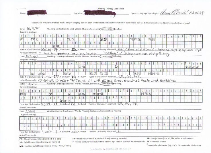 212 Best Images About Data Collection Forms & Rubrics On Pinterest