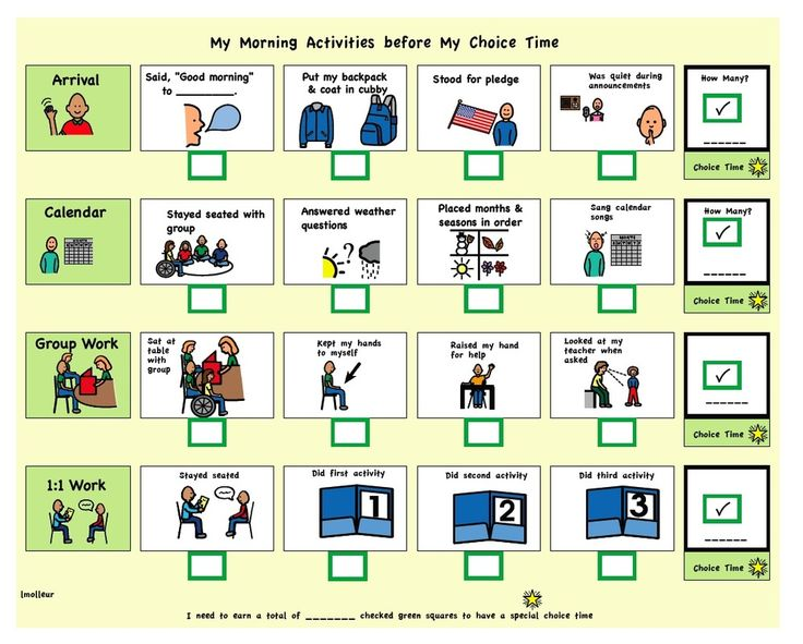 Morning Schedule and Task Checklist - Includes Choice Time