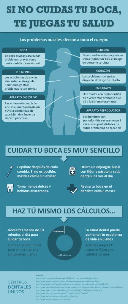 #boca #salud #cuidados #tips #consejos