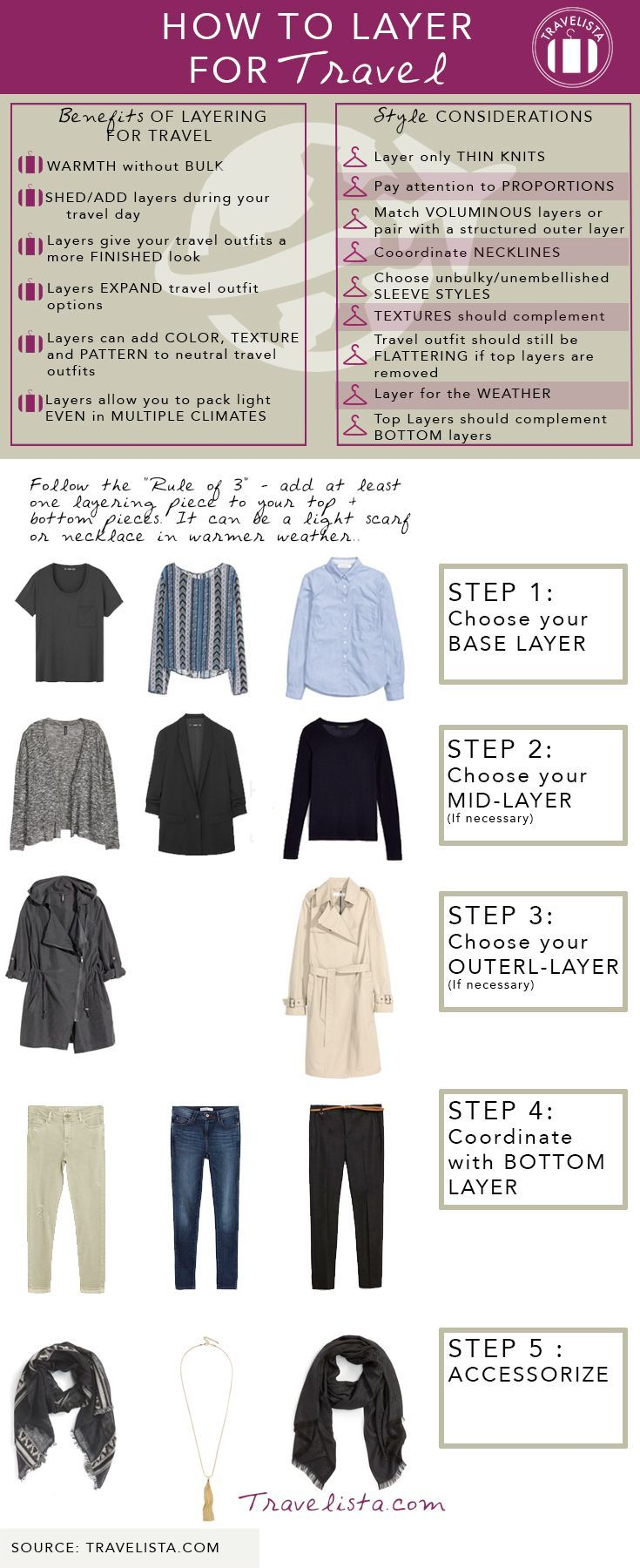 Best way to fold clothes for a trip - How To Layer Clothes For Travel