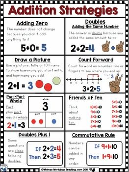 FREE Math Strategies Addition Subtraction Posters - Whimsy                                                                                                                                                                                 More