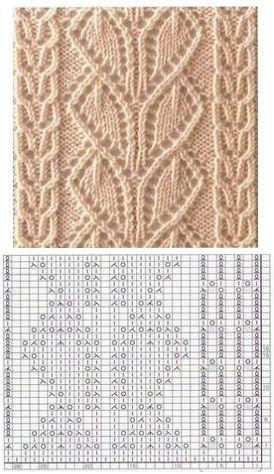 Lace knitting