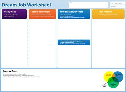 dream job worksheet creative coaching pinterest dream job. Black Bedroom Furniture Sets. Home Design Ideas