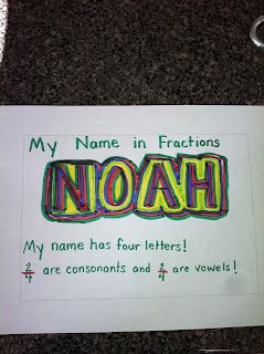 Fraction Name Art - I don't know when I'll teach fractions again, but when I do I'm doing this!