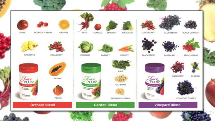 juice plus las mejores vitaminas para un dieta blanceada