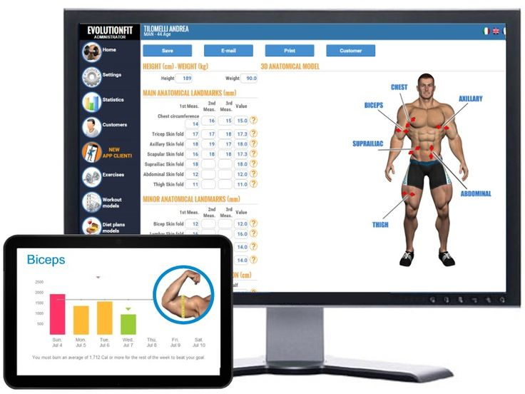 Pin Personal Trainer Resume Fitness Training On Pinterest 10