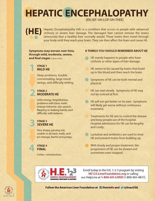 Hesi Case study Major Depressive Disorder Answers