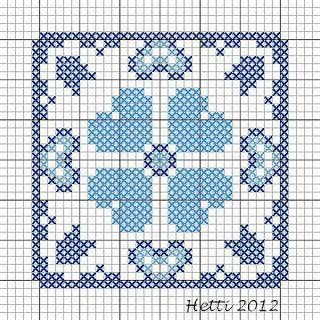 SAL Delft Blue Tiles, Part 2.