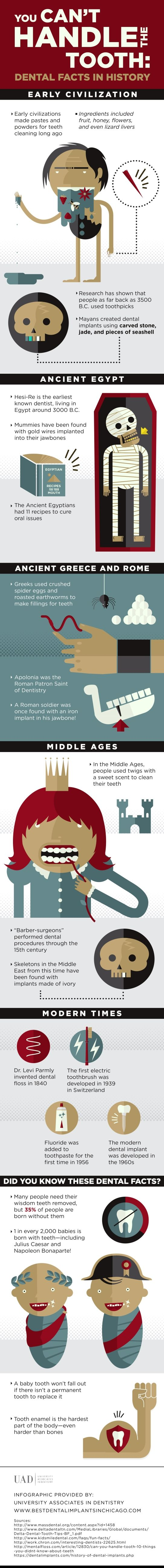 You may need to get your wisdom teeth removed, but approximately 35% of people are born without wisdom teeth! Click over to this Chicago dental consultation infographic to find other interesting facts about dental trends throughout history.