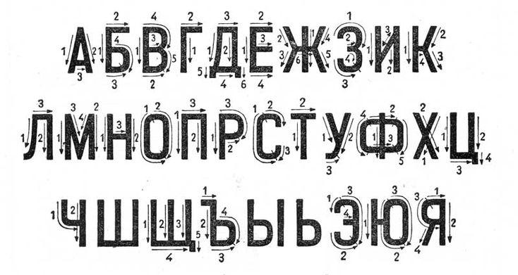 алфавит печатный русский антиква: 12 тыс изображений найдено в Яндекс.Картинках