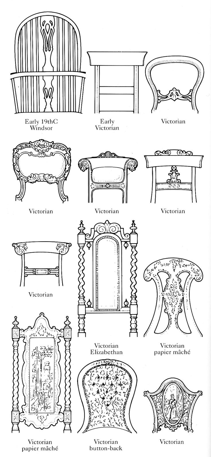 Queen anne chair history - Diagram Of British Chair Backs Early 19th Century To Victorian