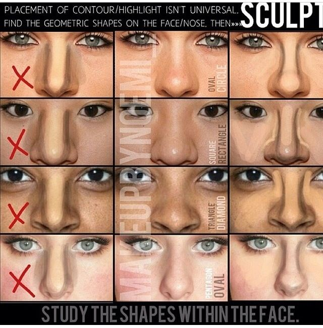 How to sculpt different types of noses...                                                                                                                                                                                 More