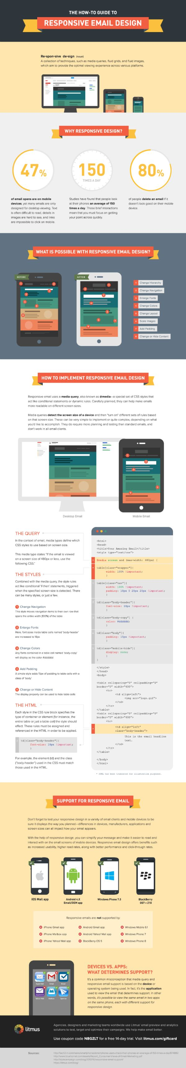 The How To Guide To Responsive Email Webdesign