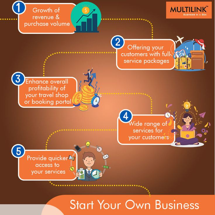 Small Business Opportunities, Start Your Own Business ... |Your Own Business Opportunities