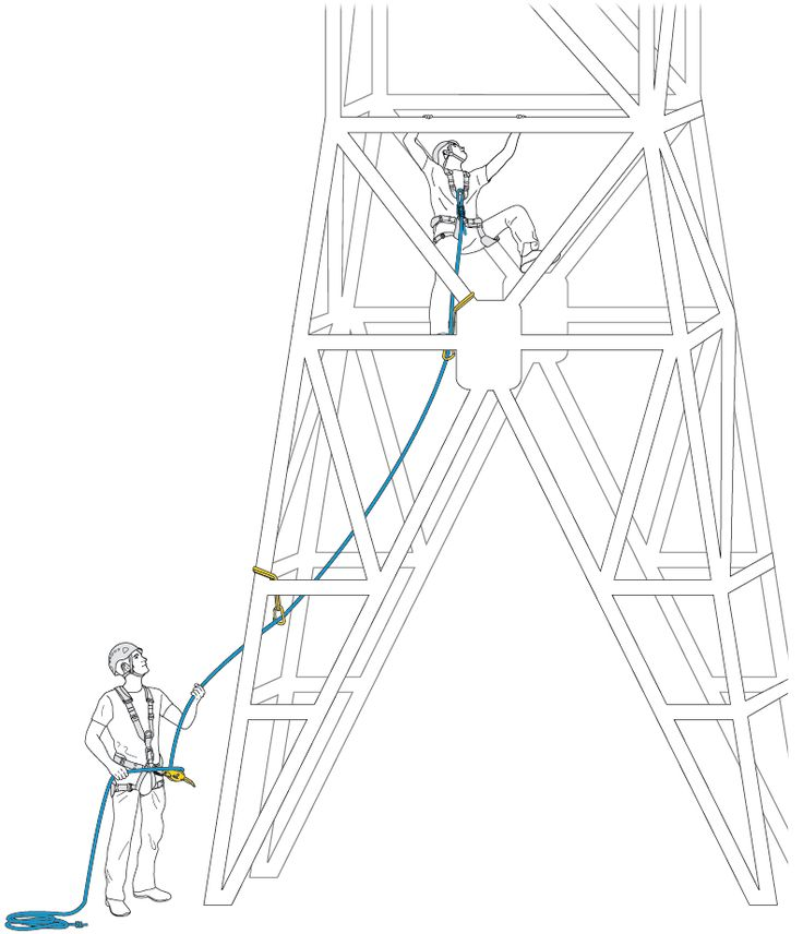 Tower access technique with semi-static rope. - Petzl