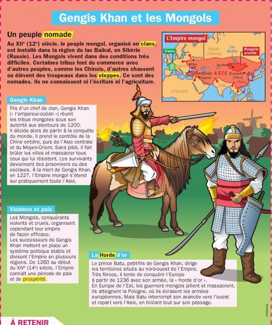 Gengis Khan et les Mongols http://ibeebz.com