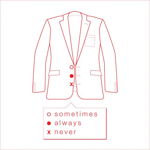 Always. Sometimes. Never. / The Made Shop