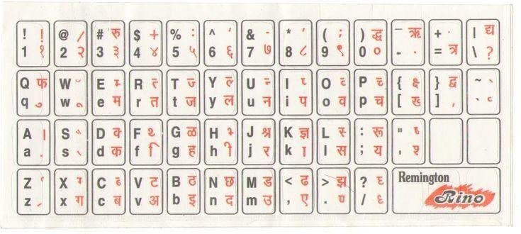 Hindi Keyboard Layout For Kurti Dev And Delvys Font Dark Printable Version Keyboard Hindi Font Computer Keyboard Shortcuts