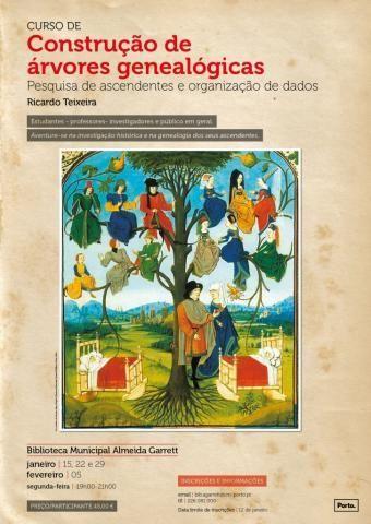 Curso Livre de Construção de Árvores Genealógicas | Bibliotecas Municipais do Porto