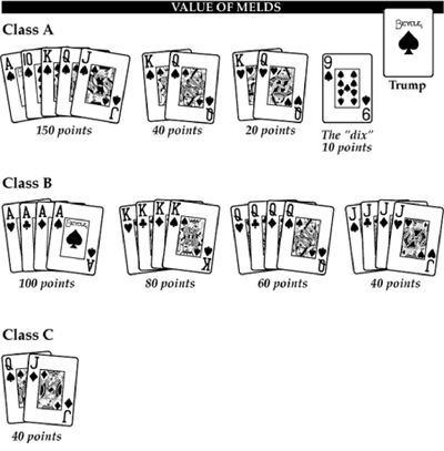 ♥♥♥♥ ♡ Pinochle Card Game Rules. We would play the partnered version for hours on a lazy Sunday afternoon. It helped that there were 4 of us. ♡