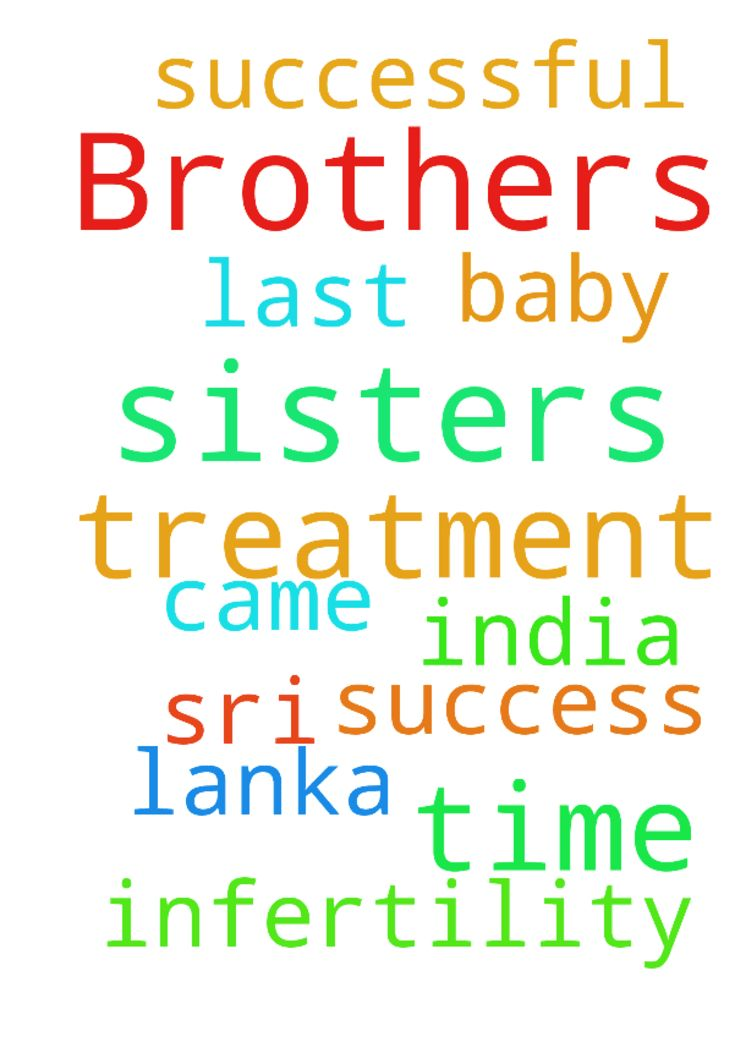 Dear Brothers and sisters please pray - Dear Brothers and sisters please pray for me to get baby. I am from Sri Lanka came to India for treatment for infertility. Last time my treatment was not successful. This time please pray for my success. Thank you  Posted at: https://prayerrequest.com/t/FkP #pray #prayer #request #prayerrequest