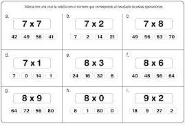 Resultado de imagen para la multiplicacion