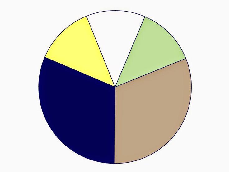 гардероб цветовую схему с военно-морского флота и загар нейтралов и желтого и бледно-зелеными вставками