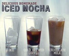 homemade iced mocha recipe