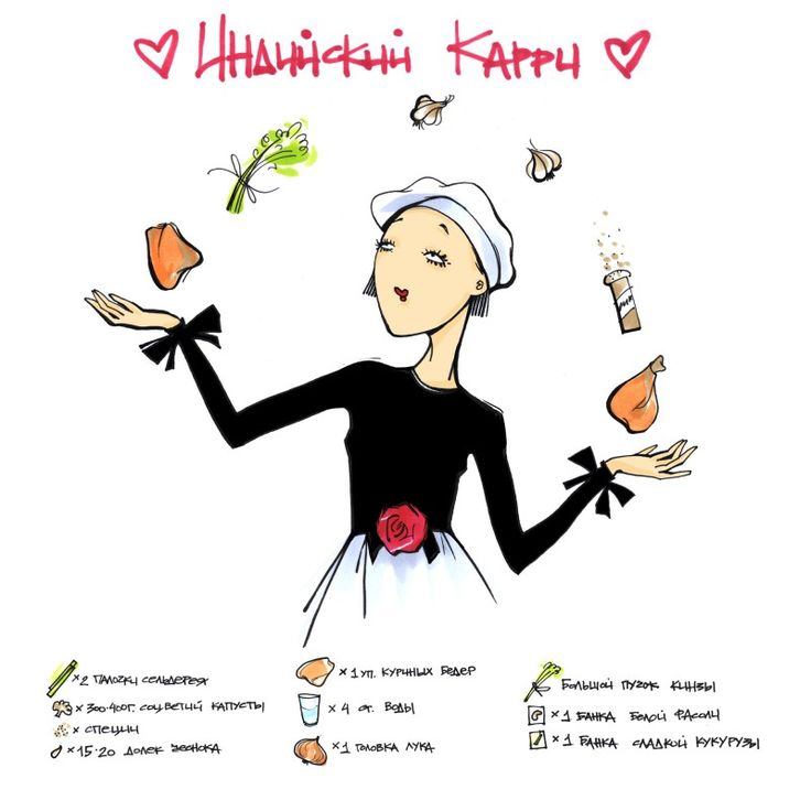 Кулинарный блог Анаит Пирузян: индийский карри — Блоги — Дочки-матери