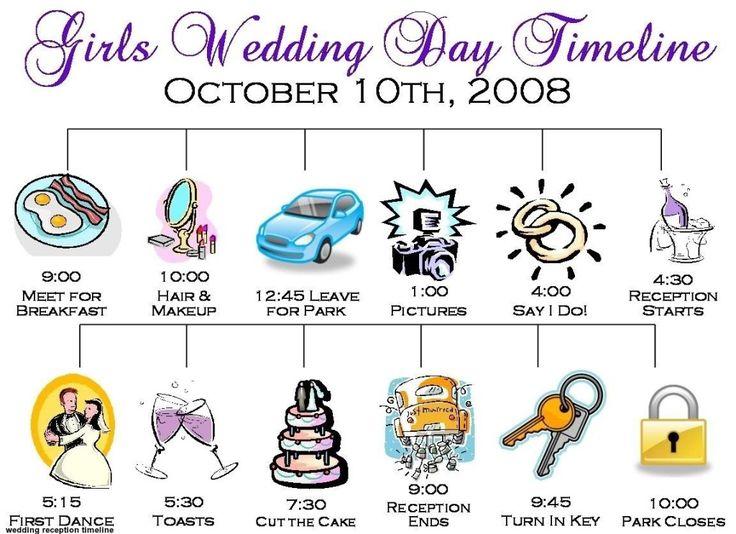 17 Best ideas about Wedding Reception Timeline on Pinterest ...