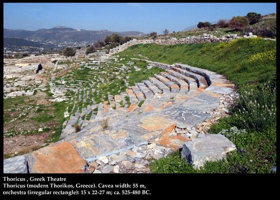 Thoricus.Theatre